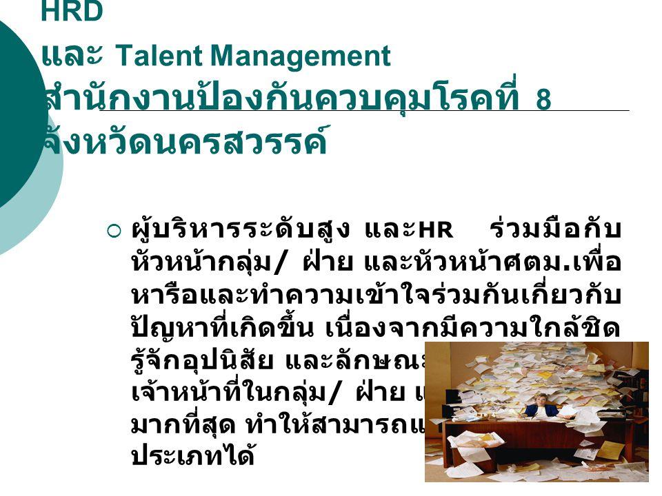 ผลการดำเนินงานการพัฒนาระบบ HRD และ Talent Management สำนักงานป้องกันควบคุมโรคที่ 8 จังหวัดนครสวรรค์