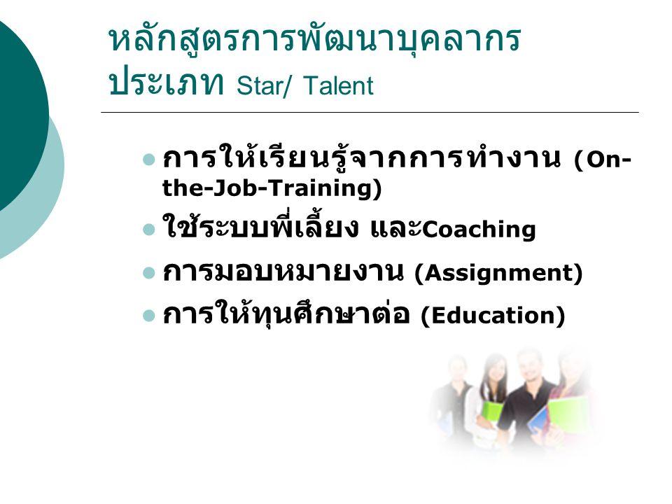 หลักสูตรการพัฒนาบุคลากรประเภท Star/ Talent