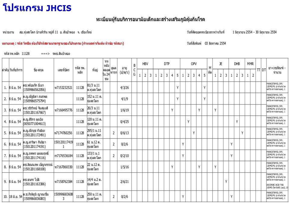 โปรแกรม JHCIS
