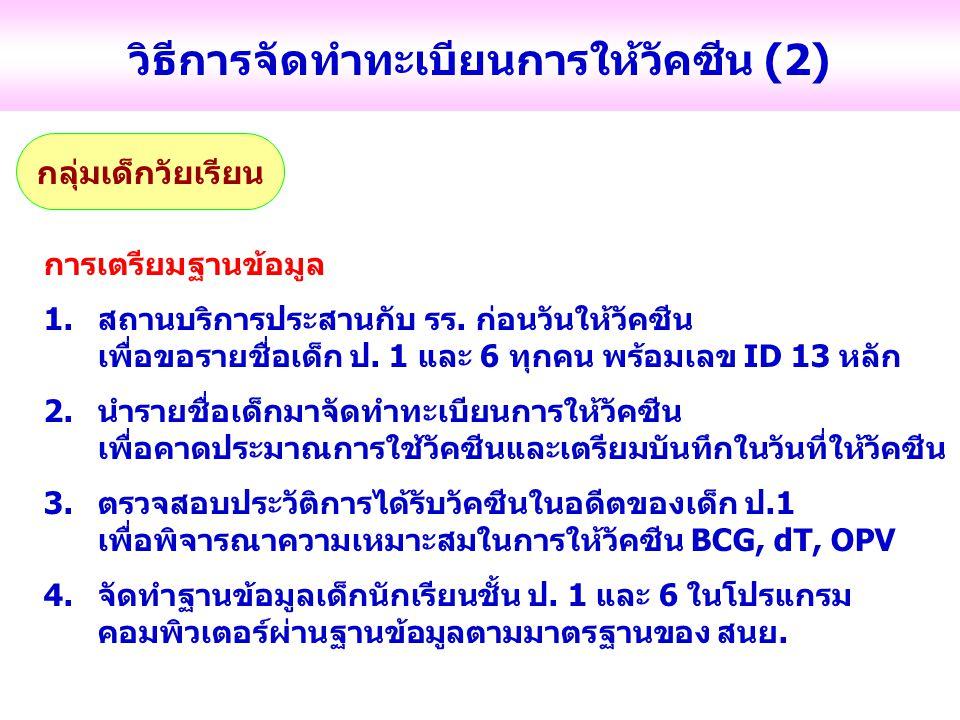 วิธีการจัดทำทะเบียนการให้วัคซีน (2)