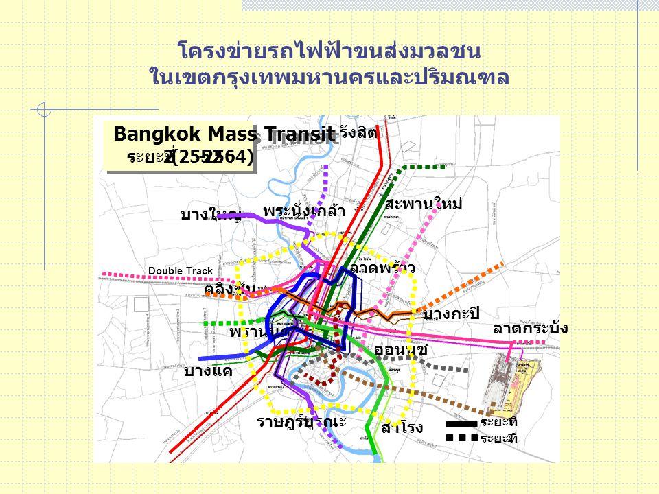 โครงข่ายรถไฟฟ้าขนส่งมวลชน ในเขตกรุงเทพมหานครและปริมณฑล