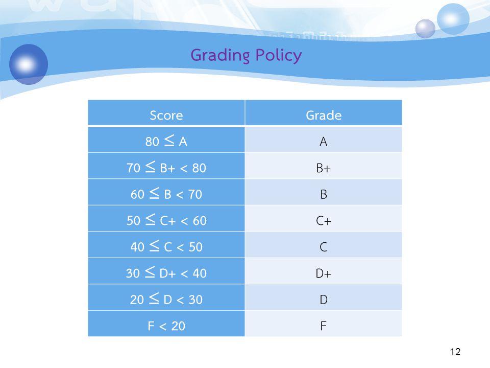 Grading Policy Score Grade 80  A A 70  B+ < 80 B+ 60  B < 70
