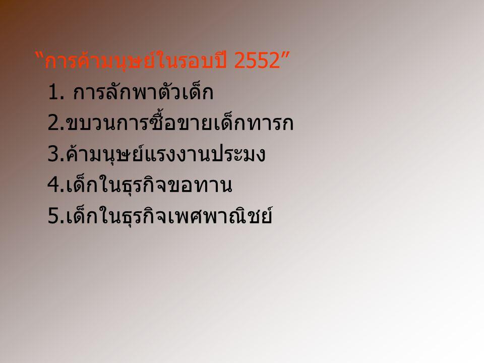 การค้ามนุษย์ในรอบปี 2552