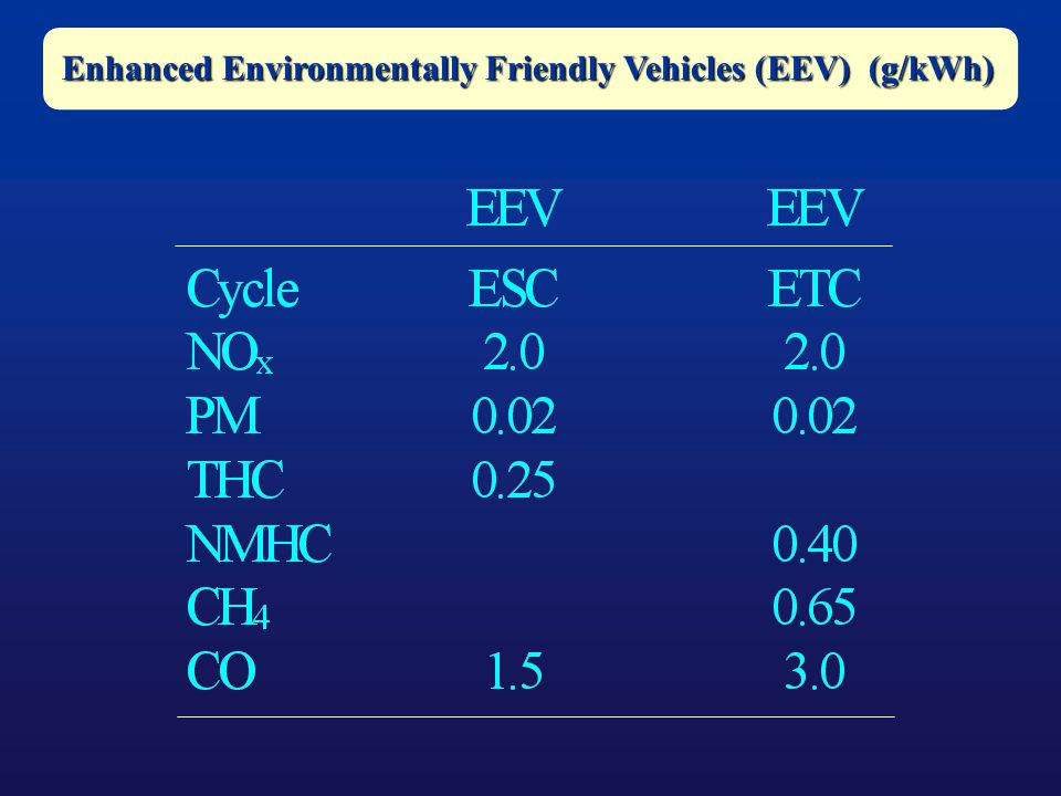 Enhanced Environmentally Friendly Vehicles (EEV) (g/kWh)