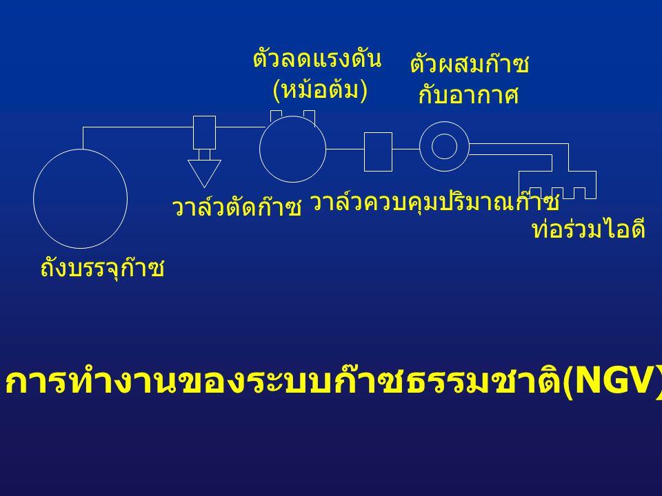 การทำงานของระบบก๊าซธรรมชาติ(NGV)