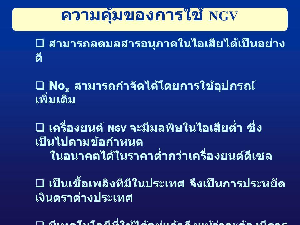 ความคุ้มของการใช้ NGV