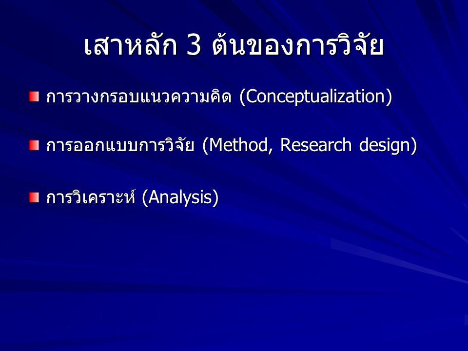 เสาหลัก 3 ต้นของการวิจัย