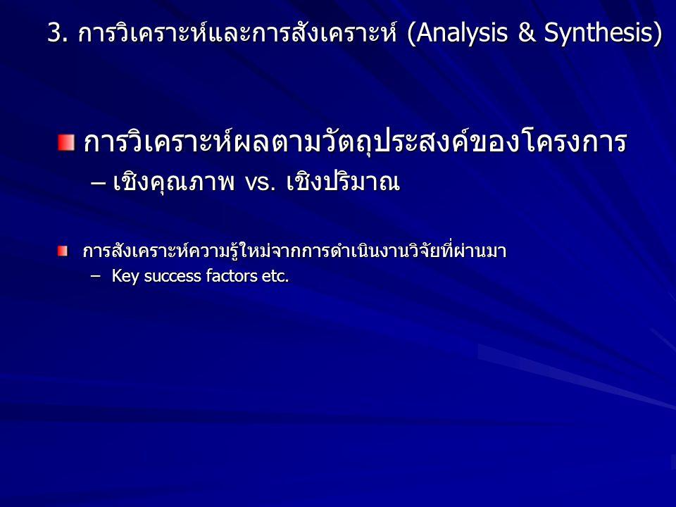 3. การวิเคราะห์และการสังเคราะห์ (Analysis & Synthesis)