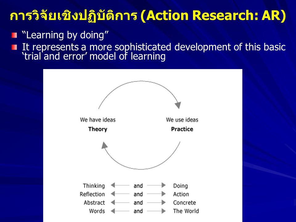การวิจัยเชิงปฏิบัติการ (Action Research: AR)