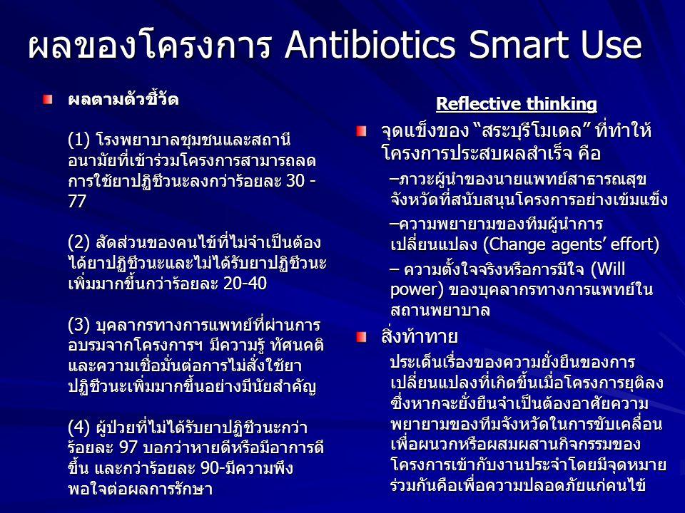 ผลของโครงการ Antibiotics Smart Use