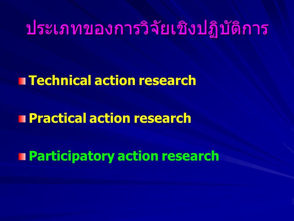 ประเภทของการวิจัยเชิงปฏิบัติการ