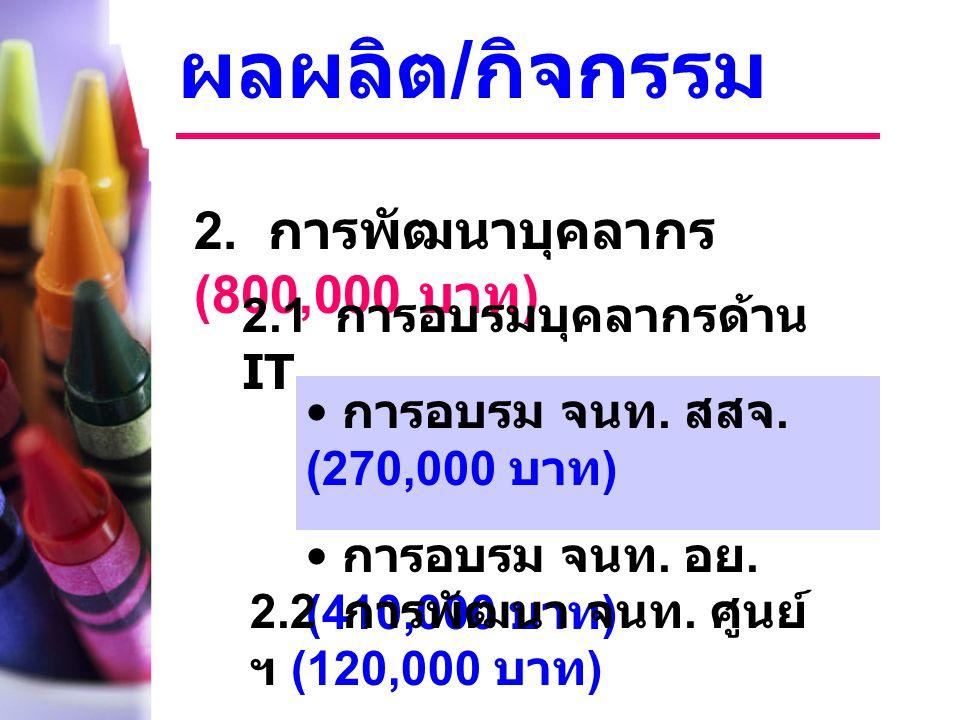 ผลผลิต/กิจกรรม 2. การพัฒนาบุคลากร (800,000 บาท)