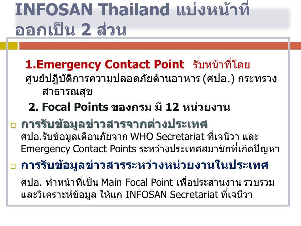 INFOSAN Thailand แบ่งหน้าที่ออกเป็น 2 ส่วน