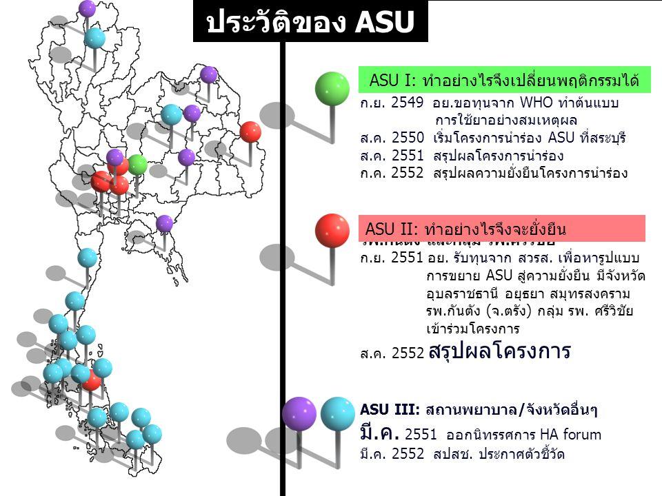 ASU I: ทำอย่างไรจึงเปลี่ยนพฤติกรรมได้