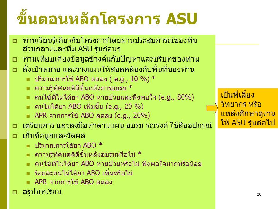 ขั้นตอนหลักโครงการ ASU
