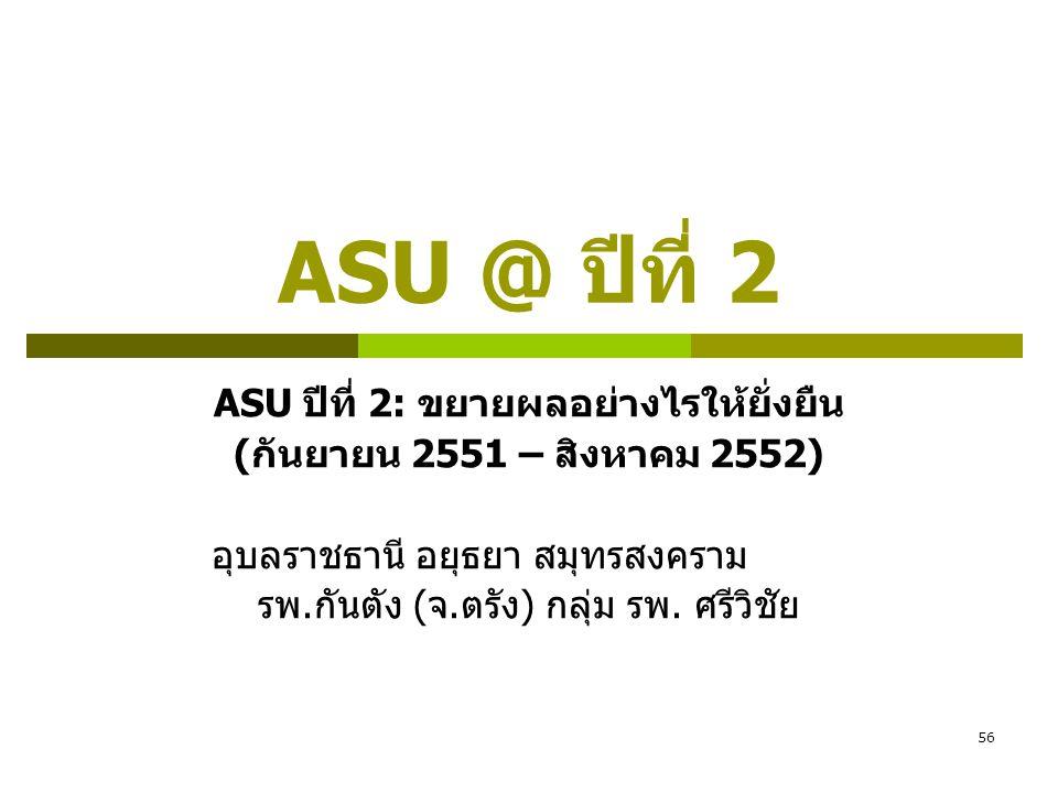 ASU ปีที่ 2: ขยายผลอย่างไรให้ยั่งยืน