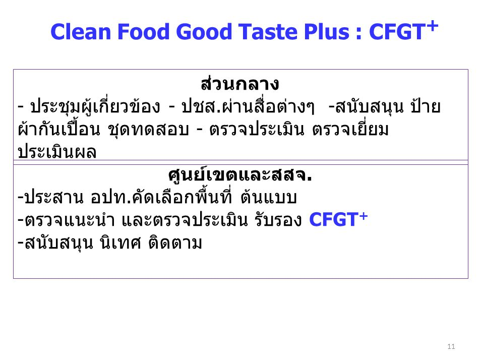 Clean Food Good Taste Plus : CFGT+