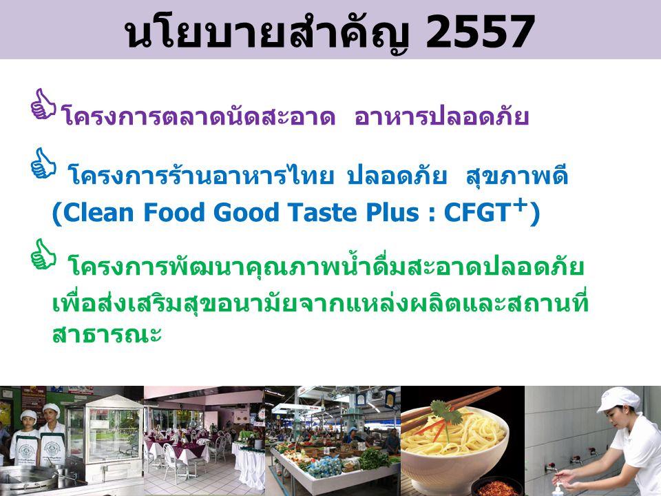 โครงการตลาดนัดสะอาด อาหารปลอดภัย