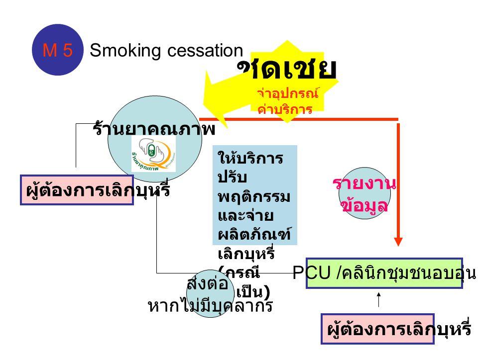 PCU /คลินิกชุมชนอบอุ่น