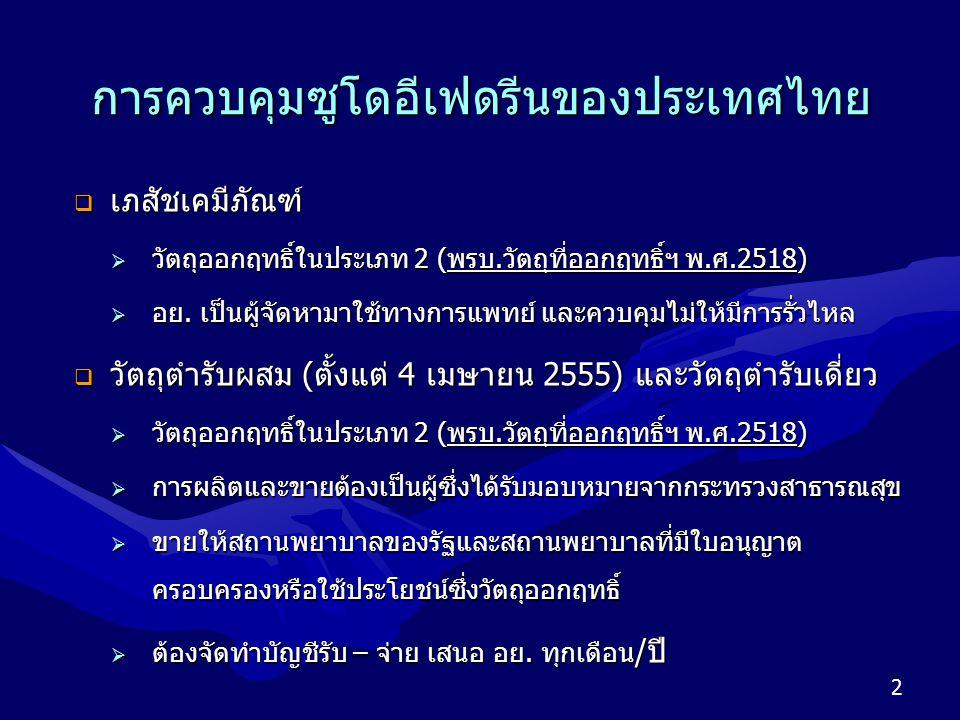 การควบคุมซูโดอีเฟดรีนของประเทศไทย
