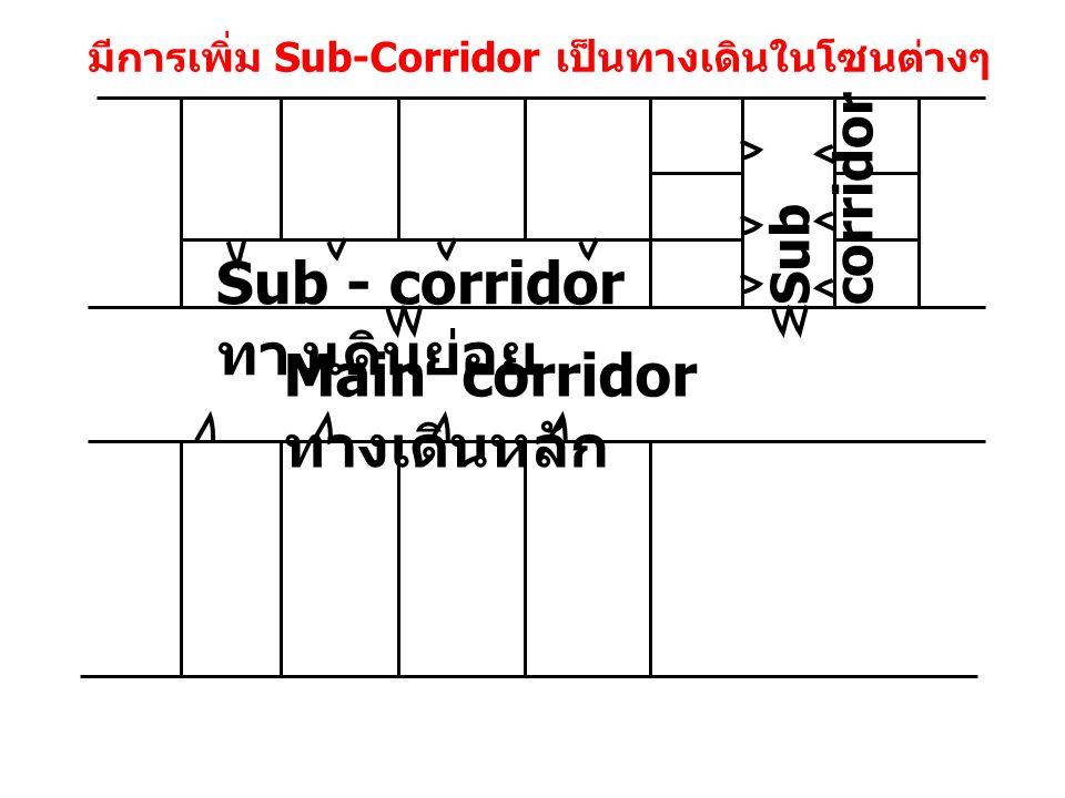 Sub - corridorทางเดินย่อย
