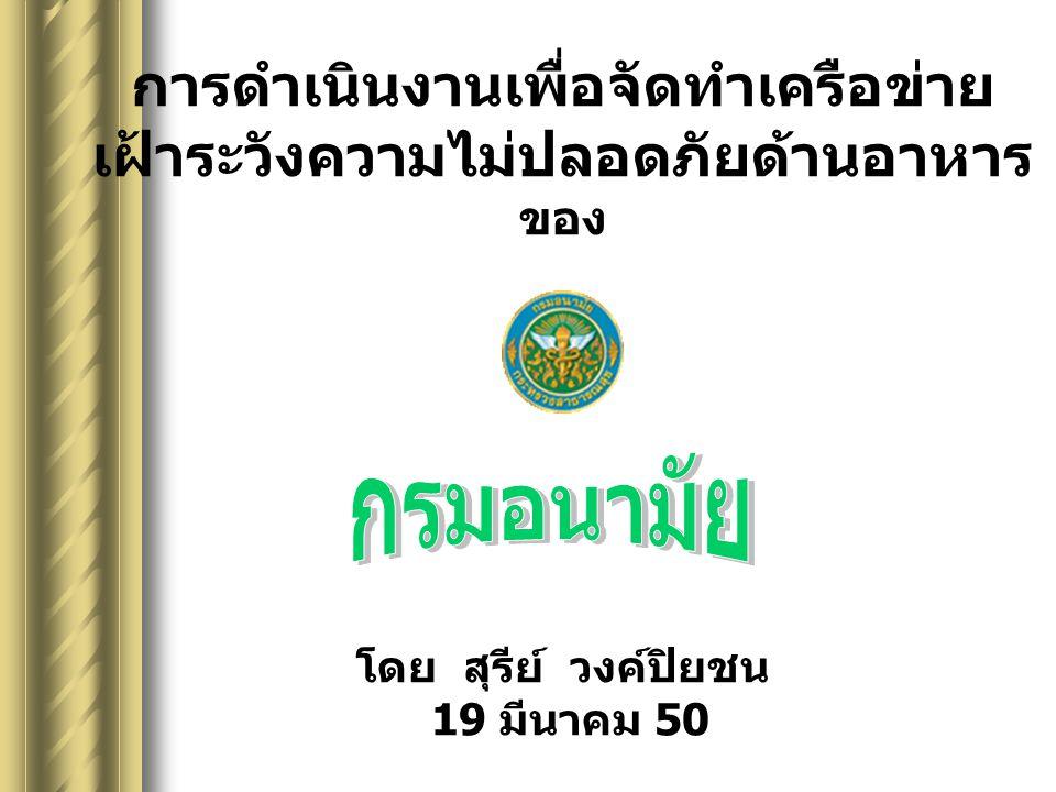 การดำเนินงานเพื่อจัดทำเครือข่าย เฝ้าระวังความไม่ปลอดภัยด้านอาหาร ของ โดย สุรีย์ วงค์ปิยชน 19 มีนาคม 50