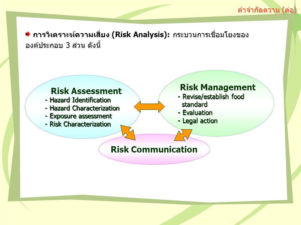 Risk Communication คำจำกัดความ (ต่อ)