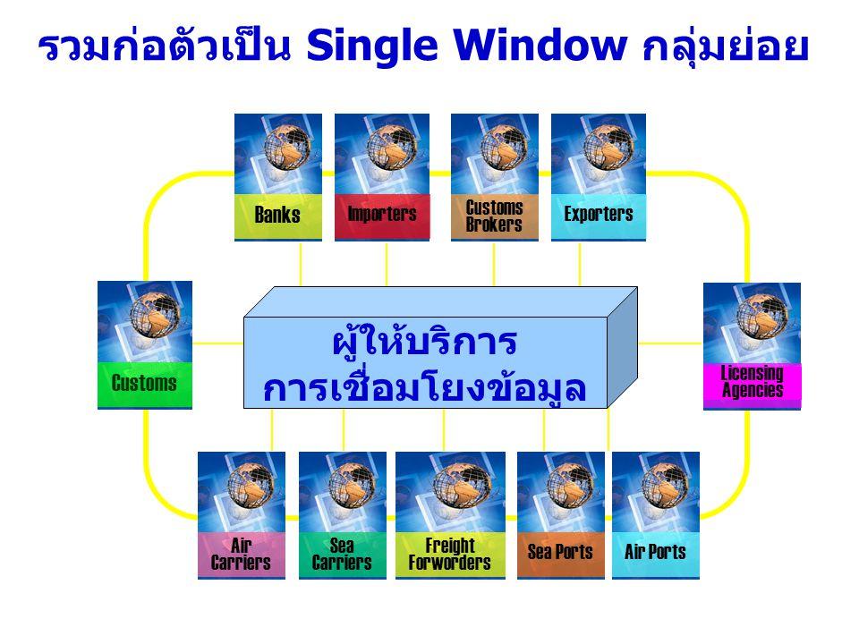 รวมก่อตัวเป็น Single Window กลุ่มย่อย