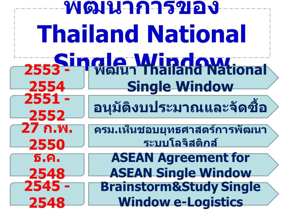 พัฒนาการของ Thailand National Single Window