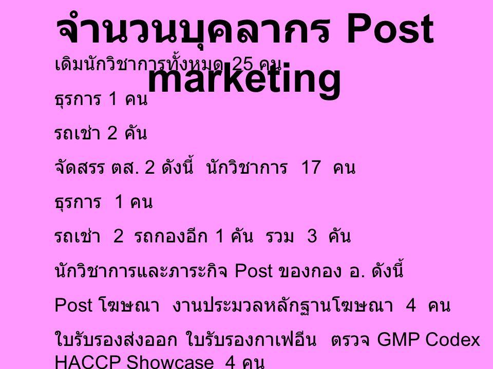 จำนวนบุคลากร Post marketing
