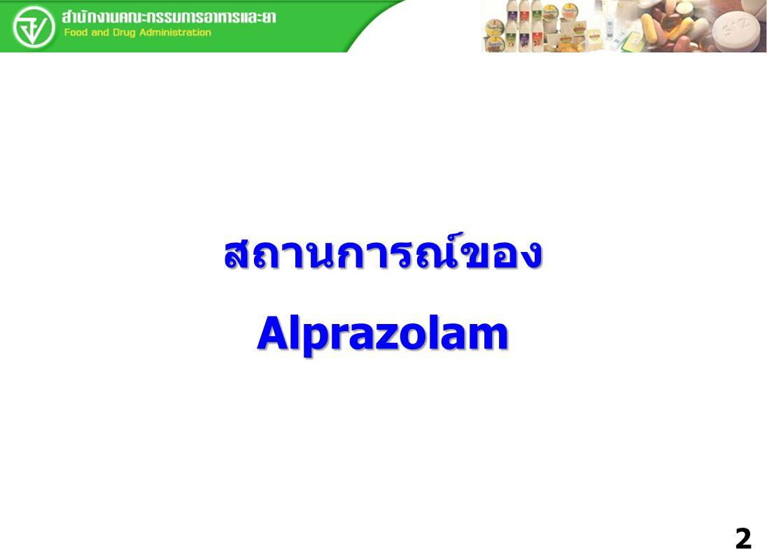 สถานการณ์ของAlprazolam