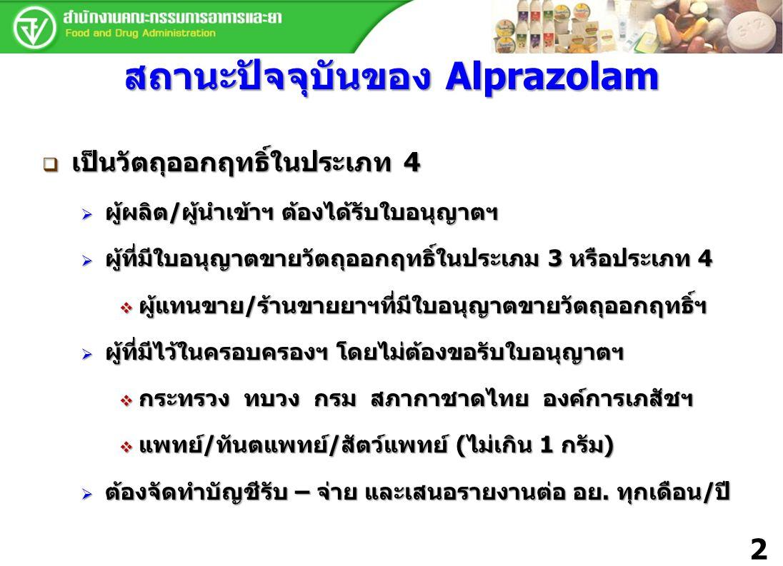 สถานะปัจจุบันของ Alprazolam