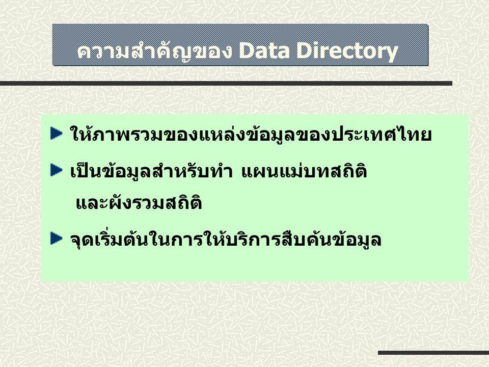 ความสำคัญของ Data Directory