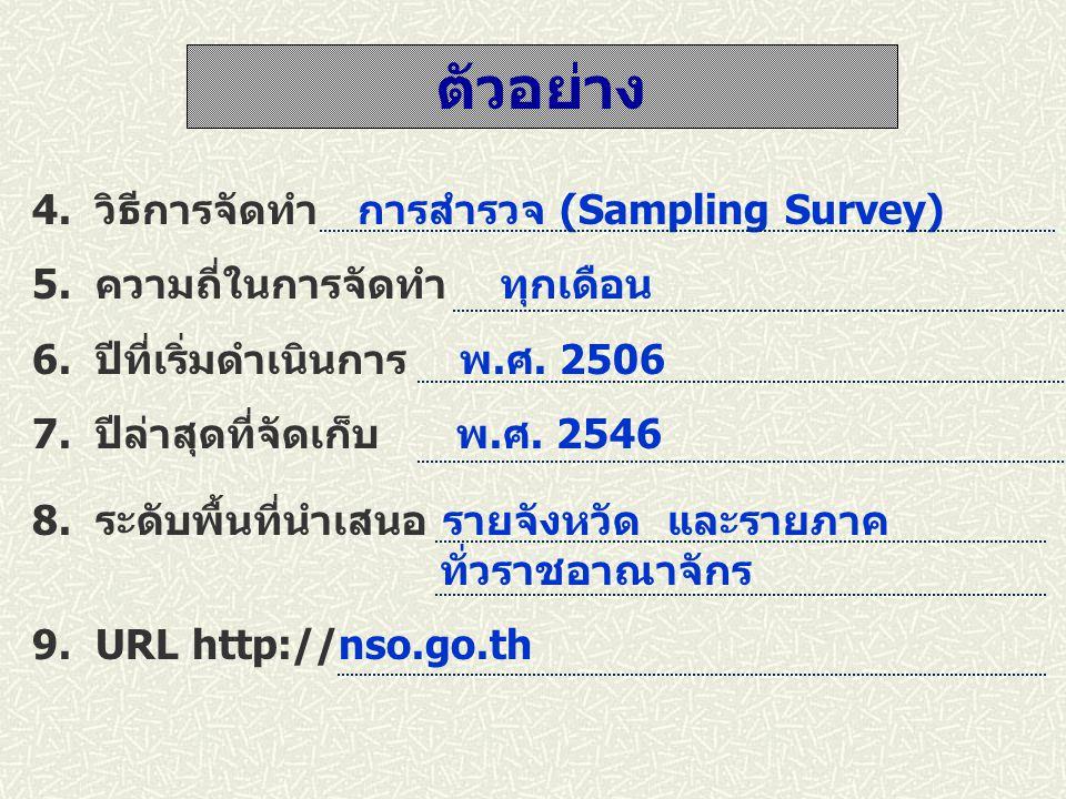 ตัวอย่าง 4. วิธีการจัดทำ การสำรวจ (Sampling Survey)