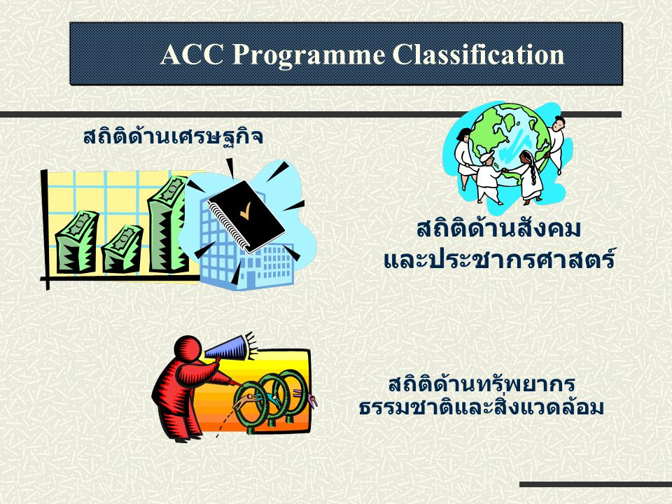 ACC Programme Classification