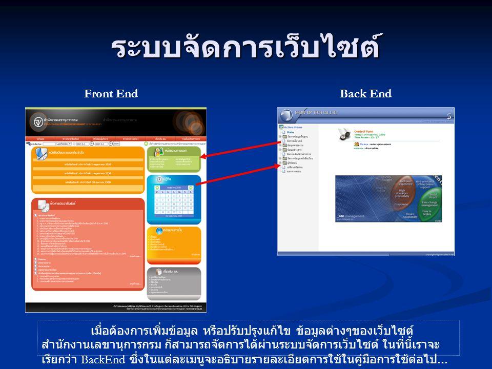 ระบบจัดการเว็บไซต์ Front End Back End