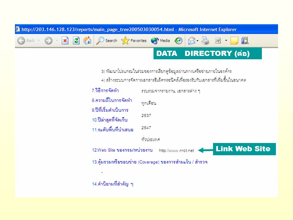 DATA DIRECTORY (ต่อ) Link Web Site