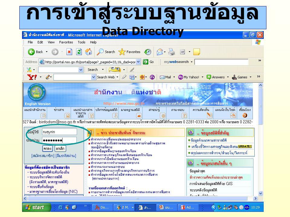 การเข้าสู่ระบบฐานข้อมูล Data Directory