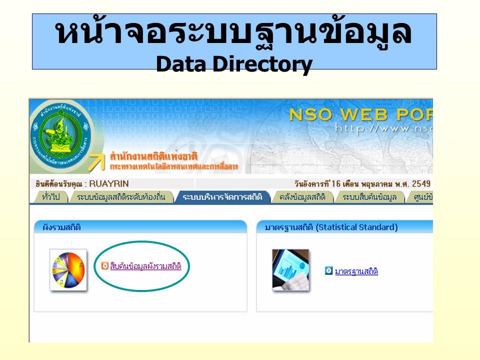 หน้าจอระบบฐานข้อมูล Data Directory