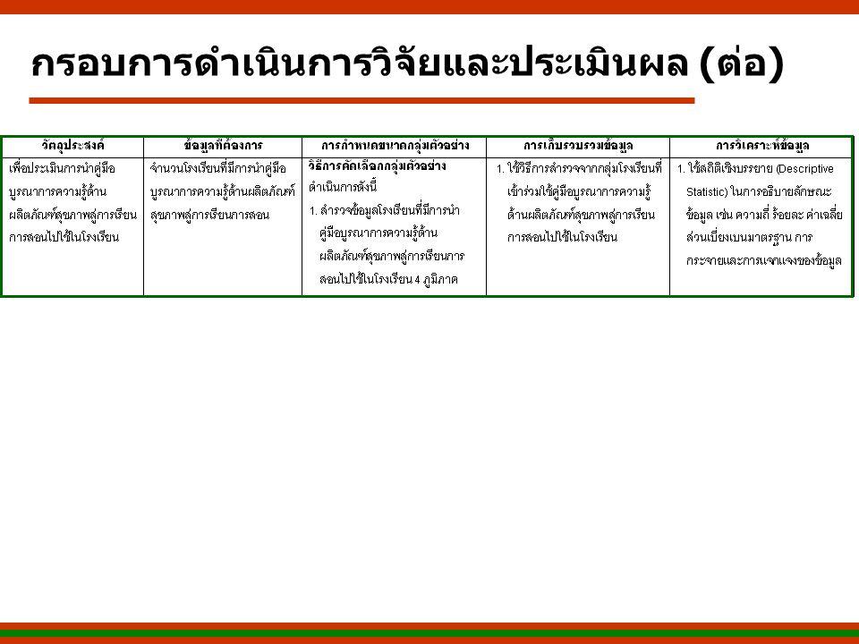 กรอบการดำเนินการวิจัยและประเมินผล (ต่อ)