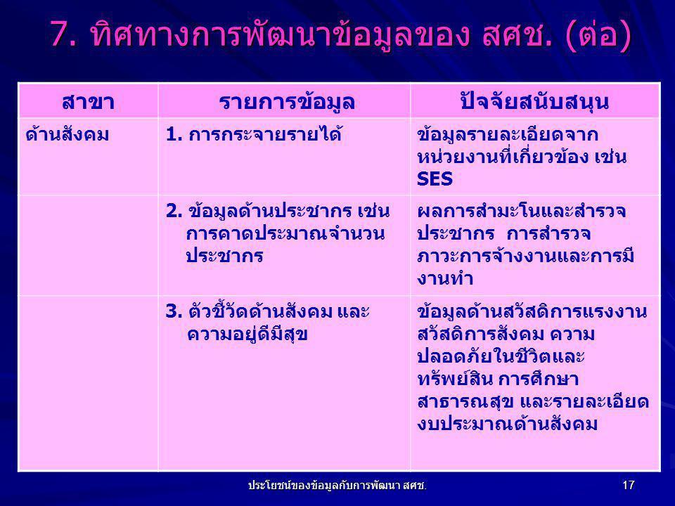7. ทิศทางการพัฒนาข้อมูลของ สศช. (ต่อ)