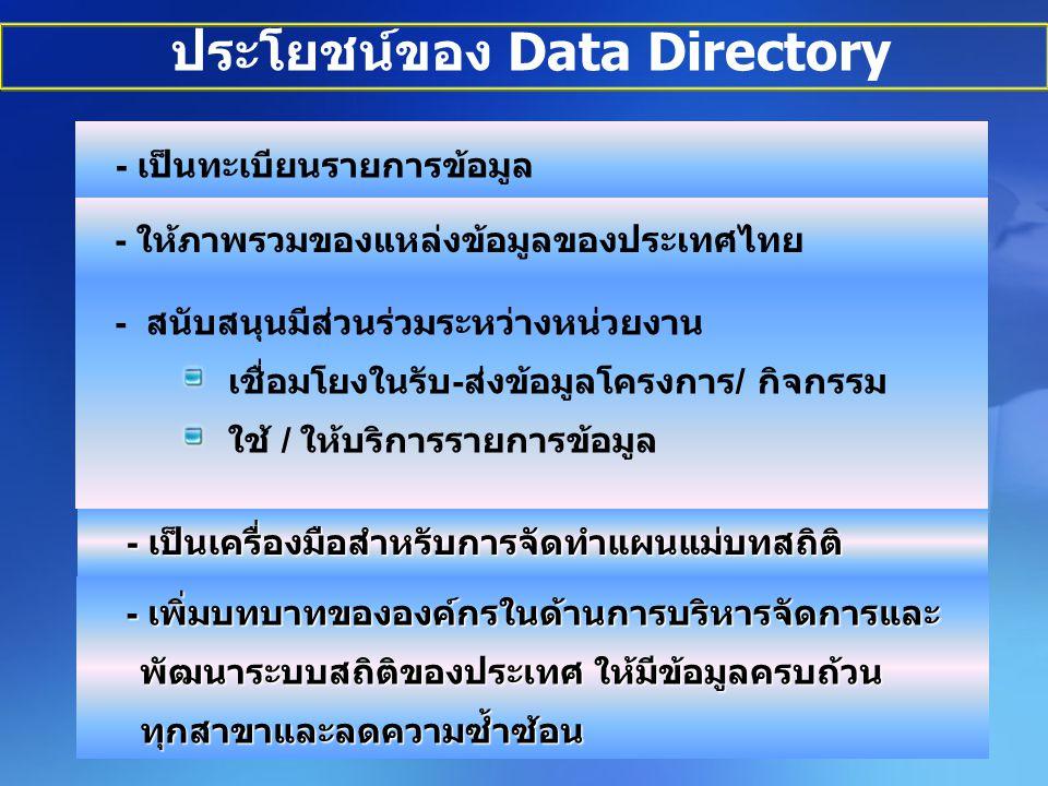 ประโยชน์ของ Data Directory