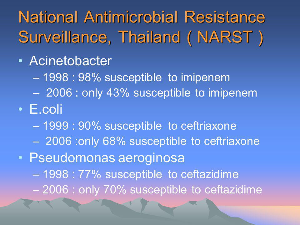 National Antimicrobial Resistance Surveillance, Thailand ( NARST )