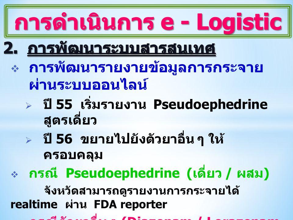 การดำเนินการ e - Logistic