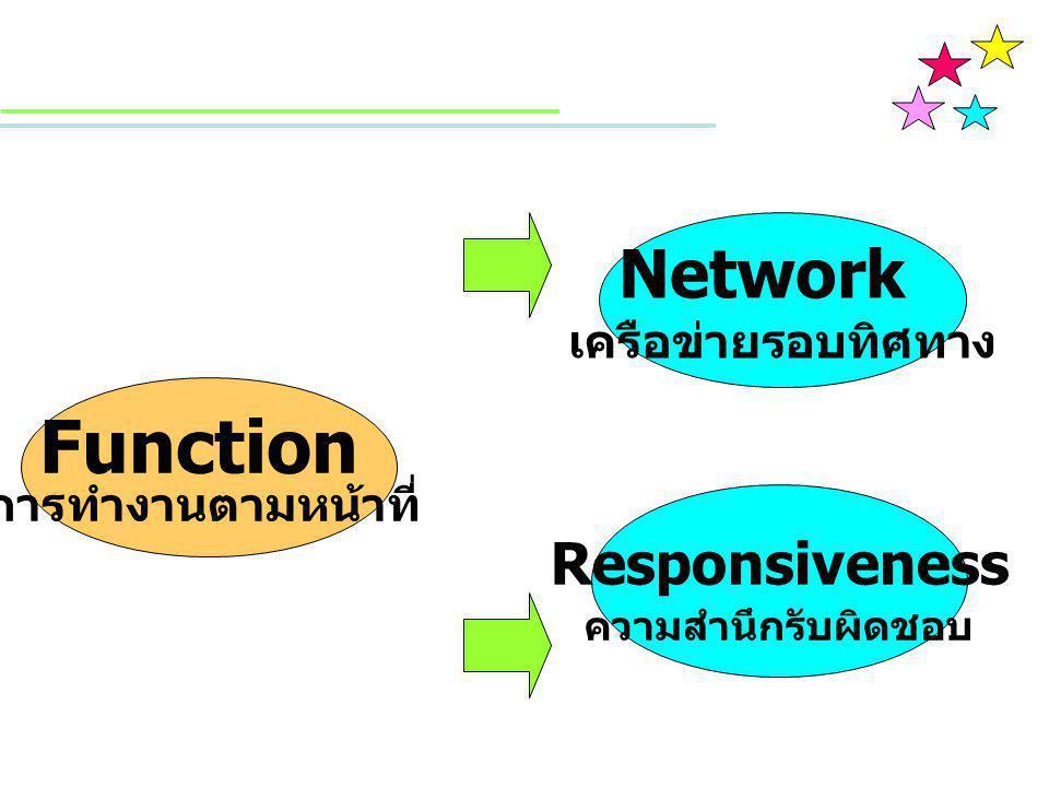 Function Responsiveness Network เครือข่ายรอบทิศทาง การทำงานตามหน้าที่