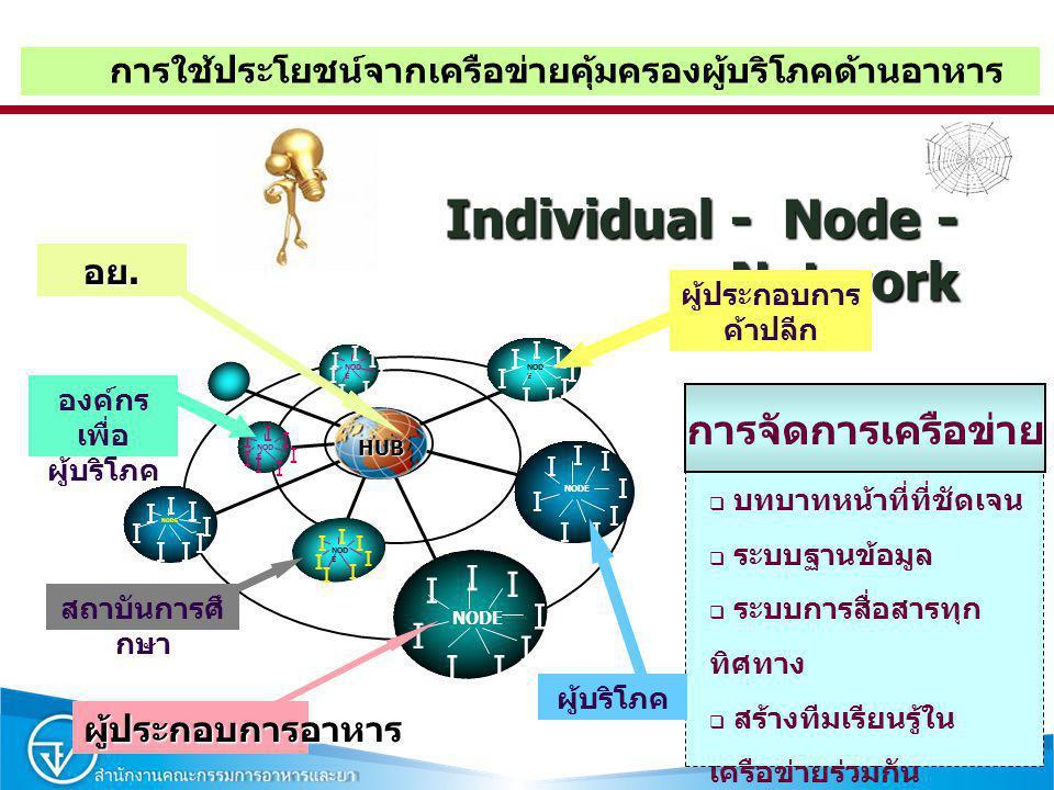 Individual - Node - Network