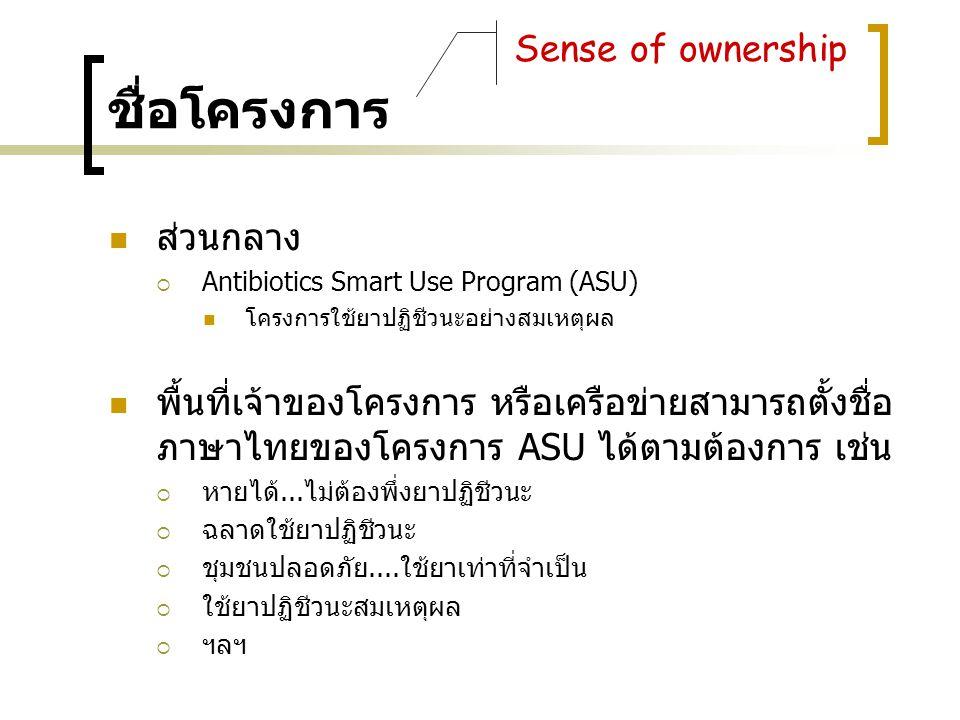 ชื่อโครงการ Sense of ownership ส่วนกลาง