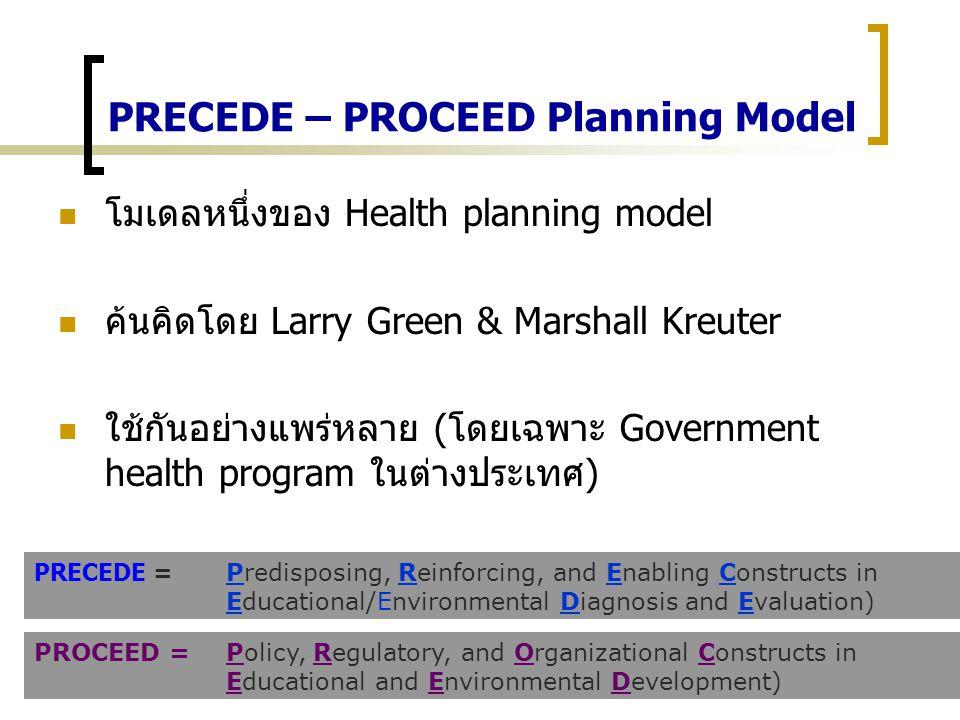 PRECEDE – PROCEED Planning Model