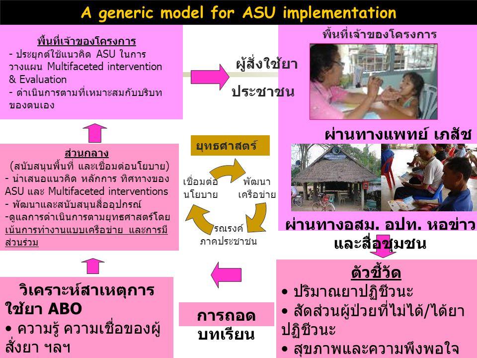 A generic model for ASU implementation พื้นที่เจ้าของโครงการ