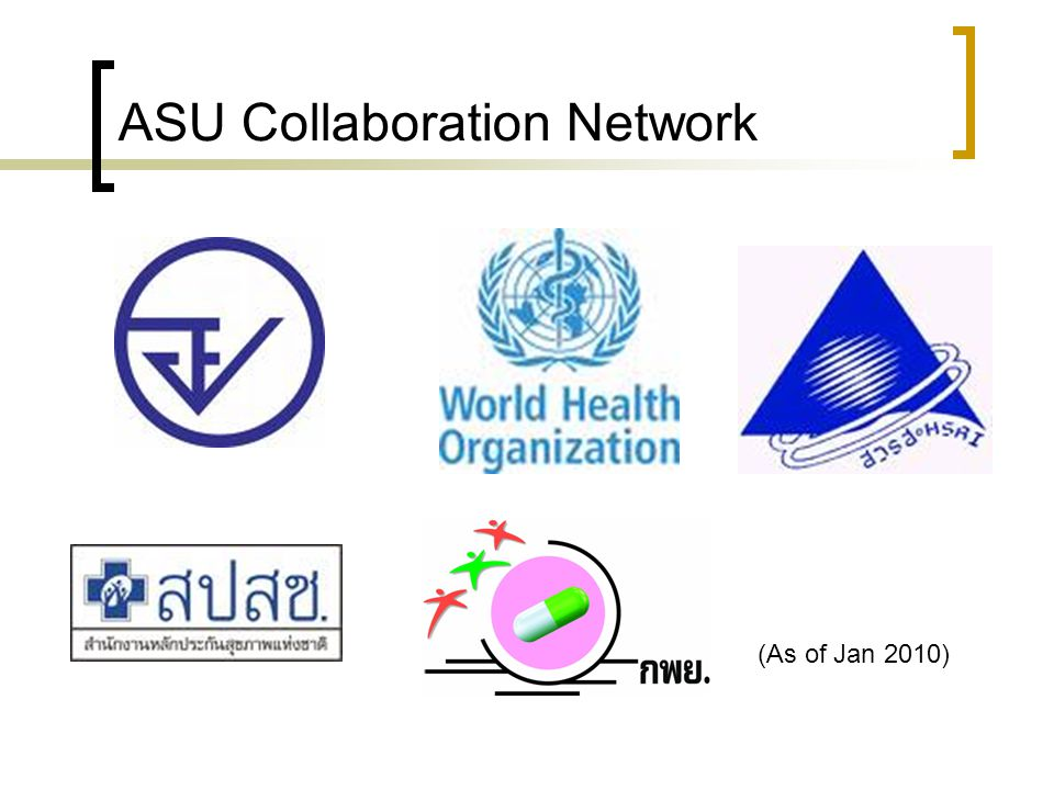 ASU Collaboration Network